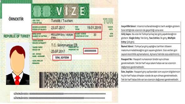 Turkish visa